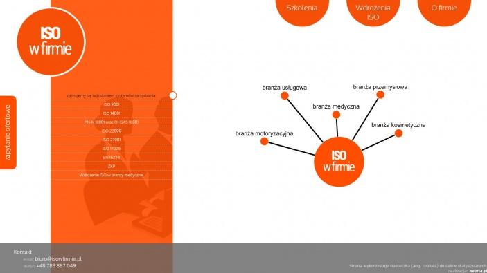 zrzut ekranu nr 2 dla realizacji ISO-W-FIRMIE